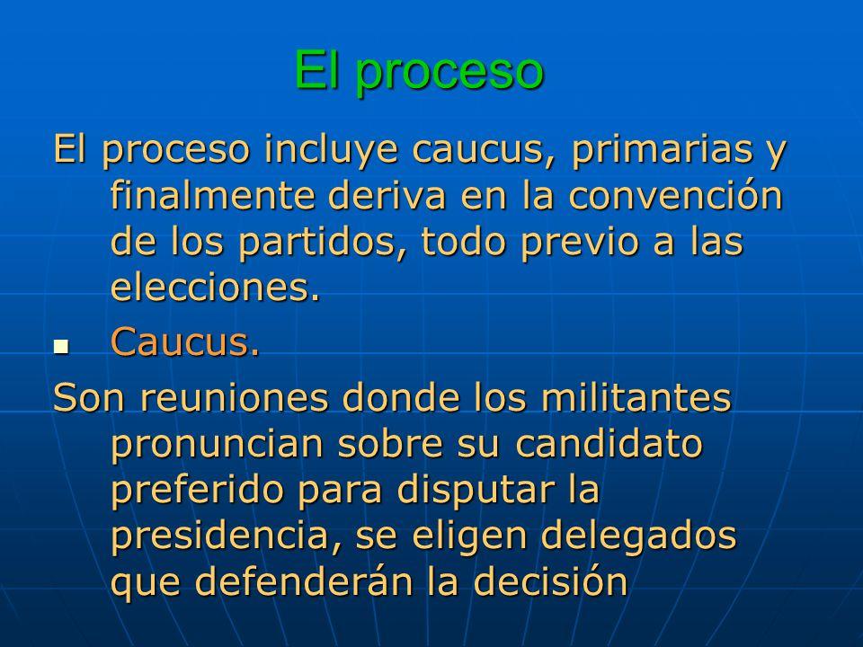 El proceso El proceso incluye caucus, primarias y finalmente deriva en la convención de los partidos, todo previo a las elecciones. Caucus. Caucus. So
