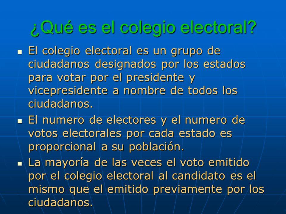 ¿Qué es el colegio electoral? El colegio electoral es un grupo de ciudadanos designados por los estados para votar por el presidente y vicepresidente