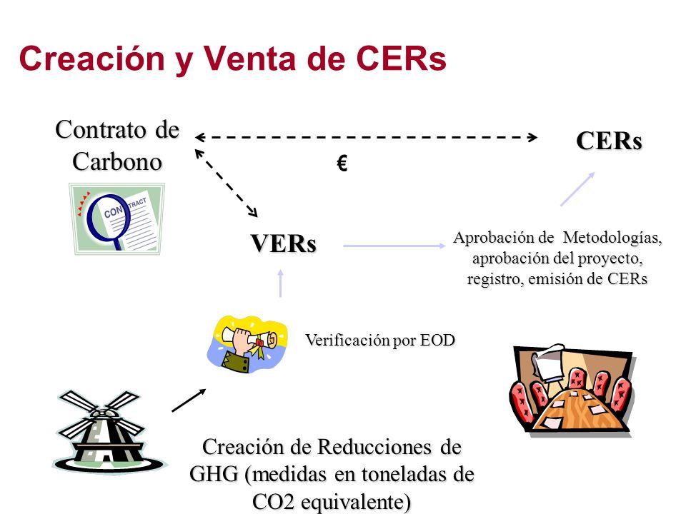 3 Contratos de Carbono Al principio: El MDL era visto como un mecanismo para movilizar inversiones directas en proyectos Hoy: La mayor parte de los contratos de carbono son «forward contracts» (contratos de compra-venta a futuro) a largo plazo: «Emission Reductions Purchase Agreements» (ERPAs) Últimamente se han visto estructuras contractuales más complejas en el mercado que incluyen inversiones directas en las cuales parte o todo el beneficio se paga en CERs (ej.