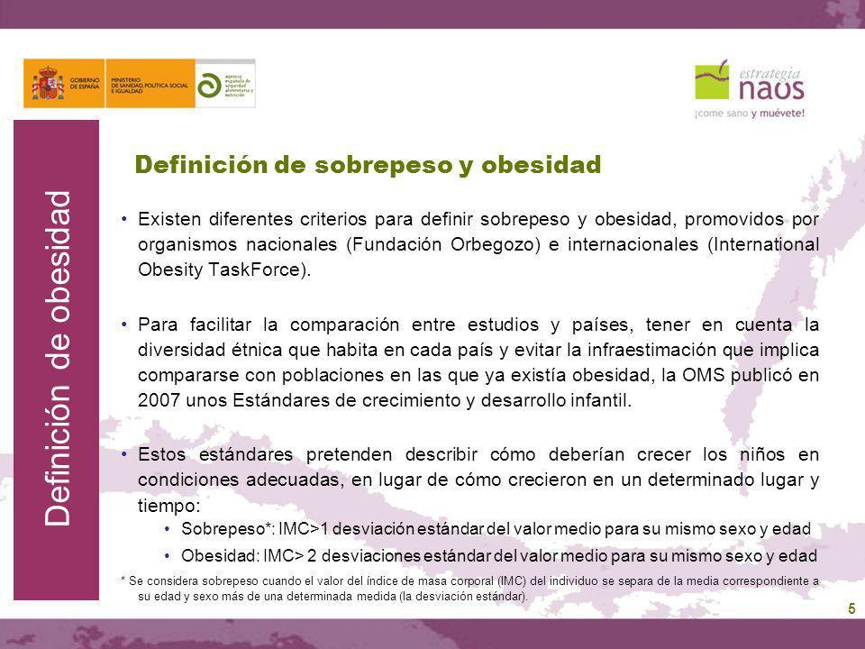 Existen diferentes criterios para definir sobrepeso y obesidad, promovidos por organismos nacionales (Fundación Orbegozo) e internacionales (Internati