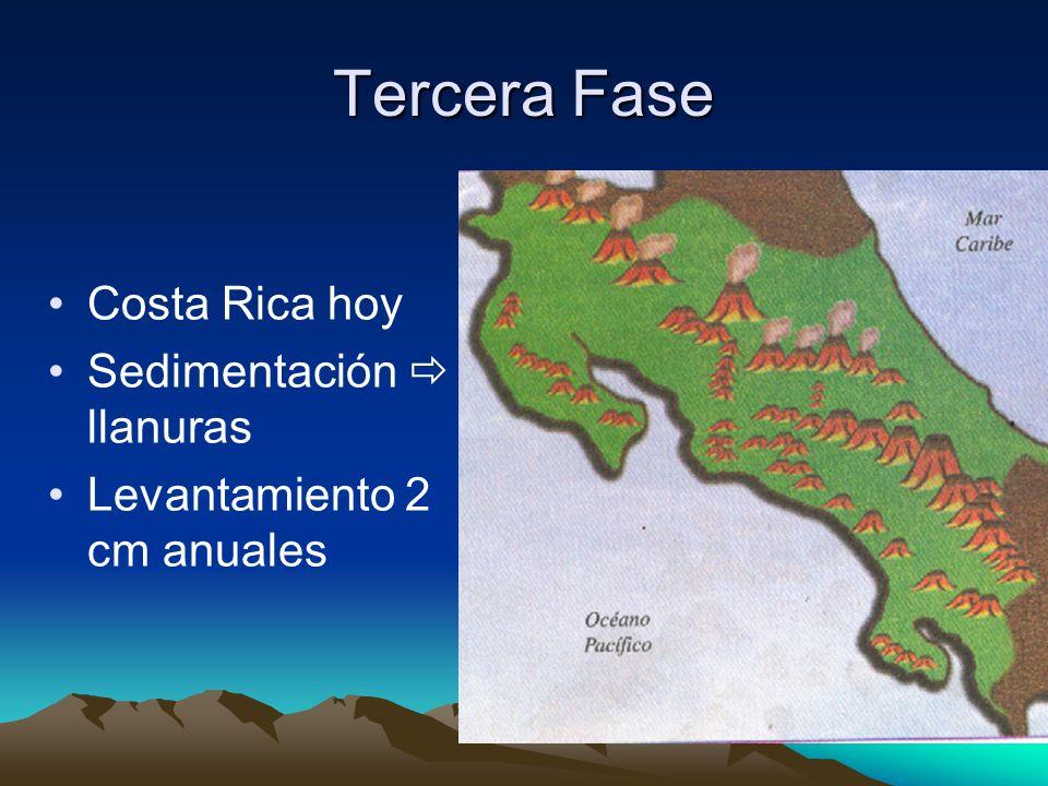 Tercera Fase Costa Rica hoy Sedimentación llanuras Levantamiento 2 cm anuales