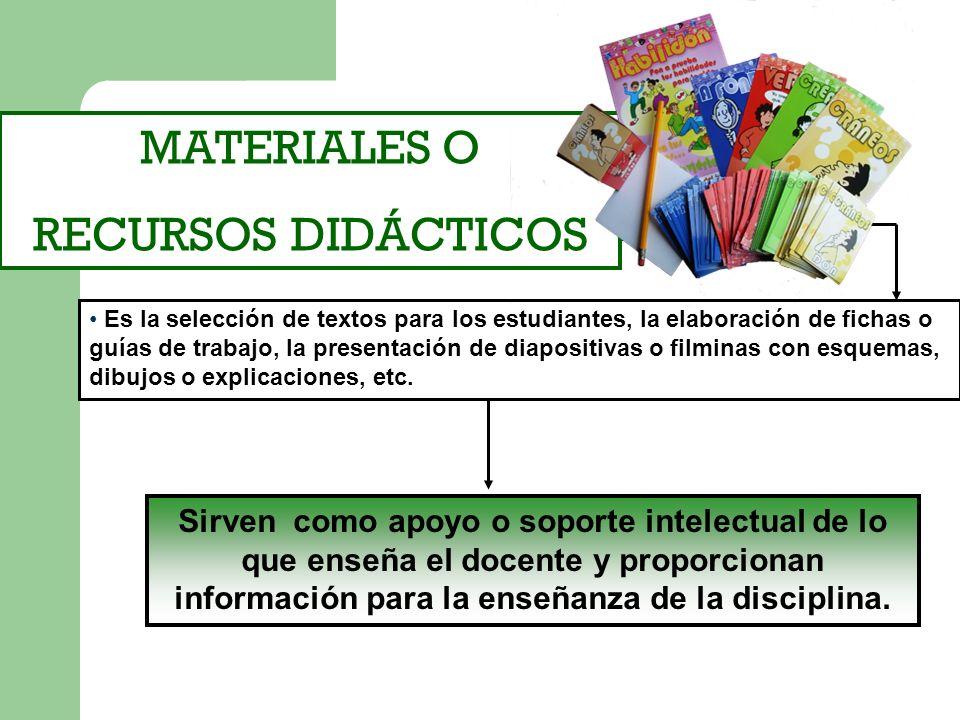 MATERIALES O RECURSOS DIDÁCTICOS Es la selección de textos para los estudiantes, la elaboración de fichas o guías de trabajo, la presentación de diapo