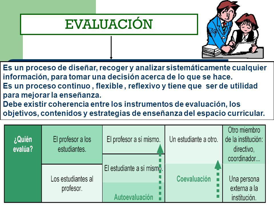EVALUACIÓN Es un proceso de diseñar, recoger y analizar sistemáticamente cualquier información, para tomar una decisión acerca de lo que se hace. Es u