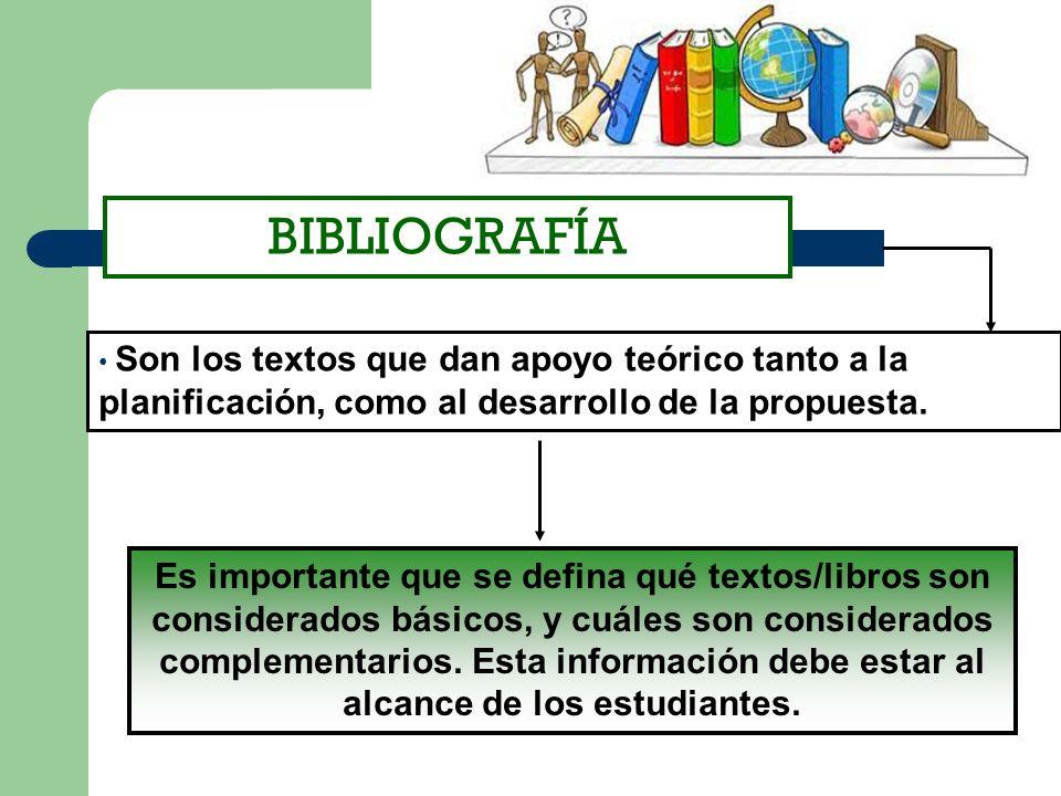 BIBLIOGRAFÍA Son los textos que dan apoyo teórico tanto a la planificación, como al desarrollo de la propuesta. Es importante que se defina qué textos