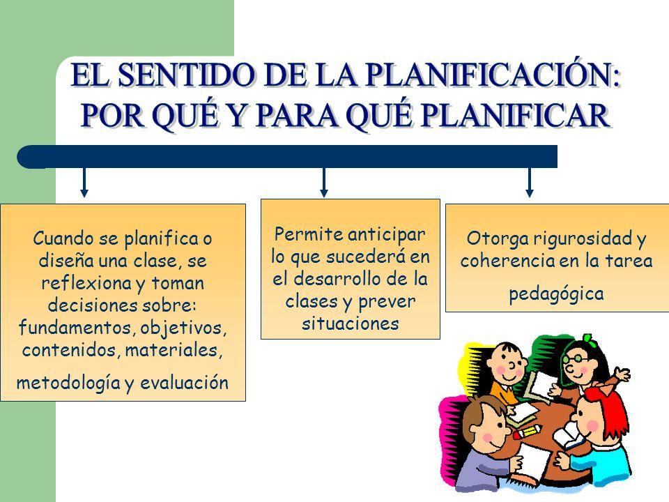 Componentes de una planificación FUNDAMENTACIÓN OBJETIVOS CONTENIDOS MATERIALES METODOLOGÍA EVALUACIÓN BIBLIOGRAFÍA