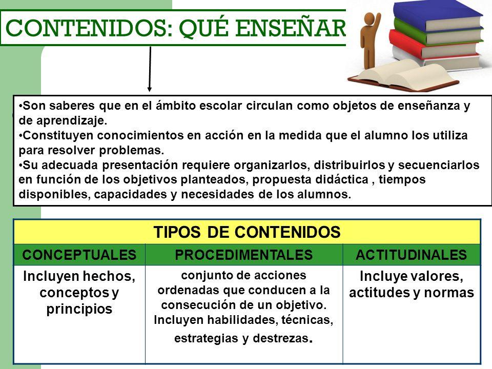 MATERIALES O RECURSOS DIDÁCTICOS Es la selección de textos para los estudiantes, la elaboración de fichas o guías de trabajo, la presentación de diapositivas o filminas con esquemas, dibujos o explicaciones, etc.