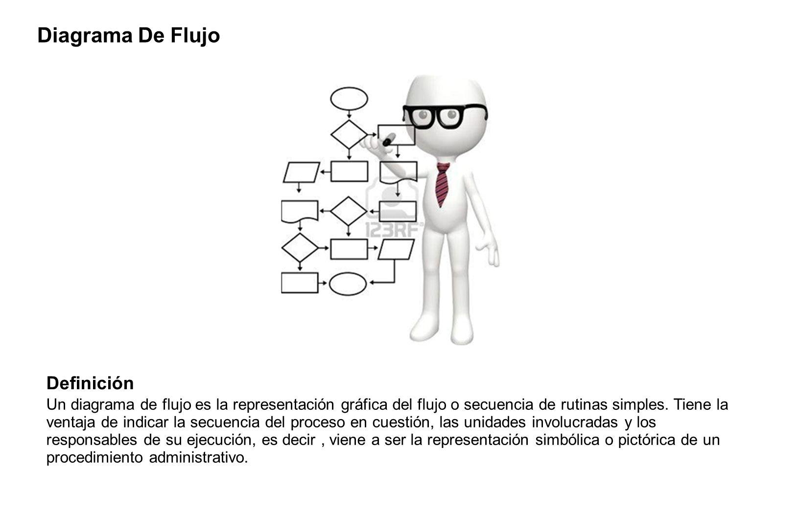 Definición Un diagrama de flujo es la representación gráfica del flujo o secuencia de rutinas simples. Tiene la ventaja de indicar la secuencia del pr