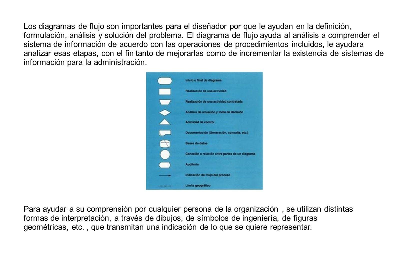 Los diagramas de flujo son importantes para el diseñador por que le ayudan en la definición, formulación, análisis y solución del problema. El diagram