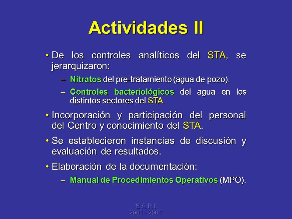 S A R I 2003 – 2005 Actividades II De los controles analíticos del STA, se jerarquizaron:De los controles analíticos del STA, se jerarquizaron: –Nitra