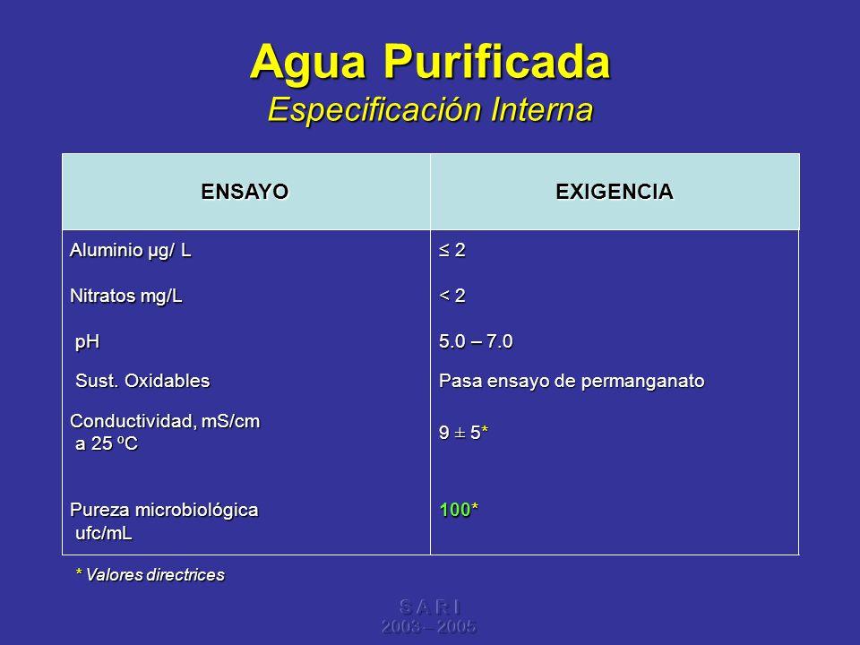 S A R I 2003 – 2005 Agua Purificada Especificación Interna * Valores directrices 100* Pureza microbiológica ufc/mL ufc/mL 9 ± 5* Conductividad, mS/cm