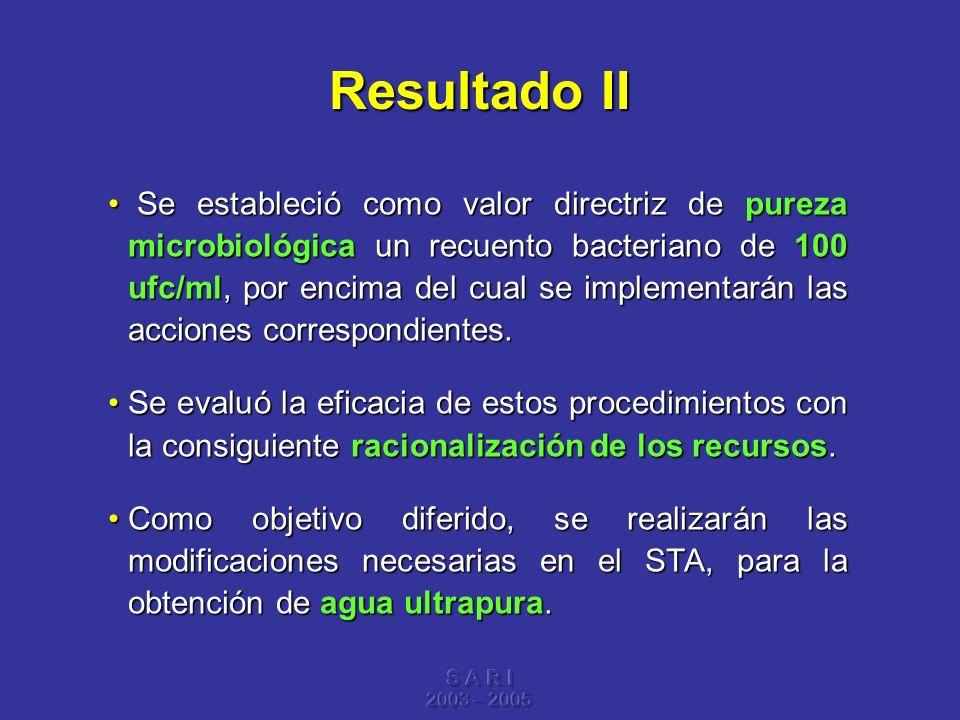 S A R I 2003 – 2005 Resultado II Se estableció como valor directriz de pureza microbiológica un recuento bacteriano de 100 ufc/ml, por encima del cual