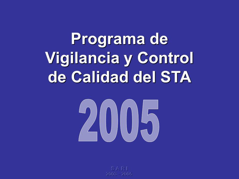 S A R I 2003 – 2005 Programa de Vigilancia y Control de Calidad del STA