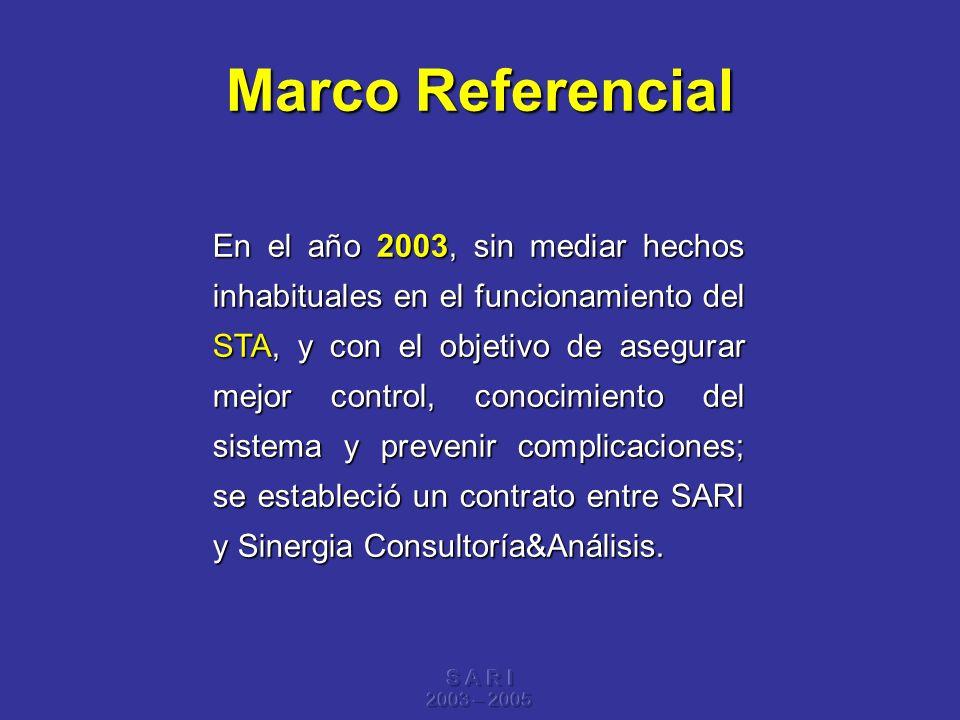 S A R I 2003 – 2005 Marco Referencial En el año 2003, sin mediar hechos inhabituales en el funcionamiento del STA, y con el objetivo de asegurar mejor