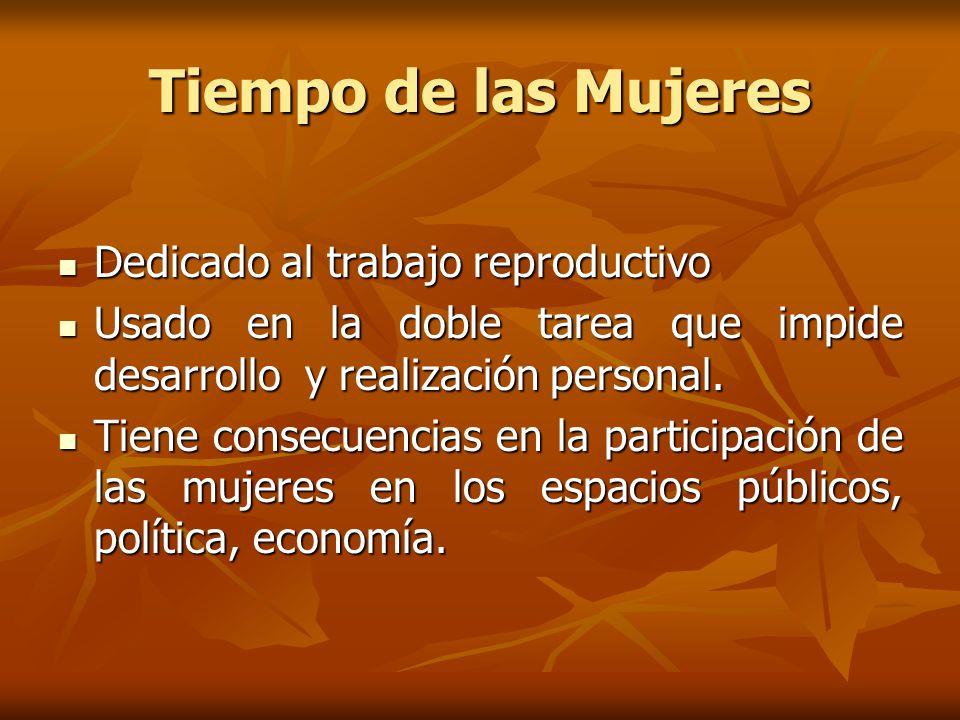 Tiempo de las Mujeres Dedicado al trabajo reproductivo Dedicado al trabajo reproductivo Usado en la doble tarea que impide desarrollo y realización pe