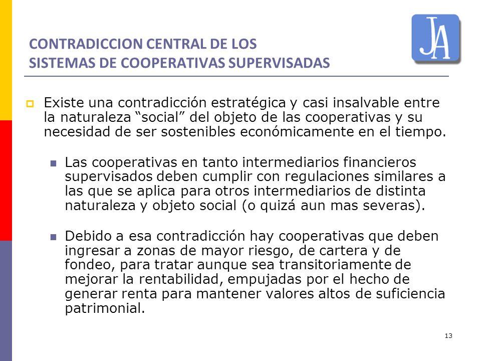 13 CONTRADICCION CENTRAL DE LOS SISTEMAS DE COOPERATIVAS SUPERVISADAS Existe una contradicción estratégica y casi insalvable entre la naturaleza socia