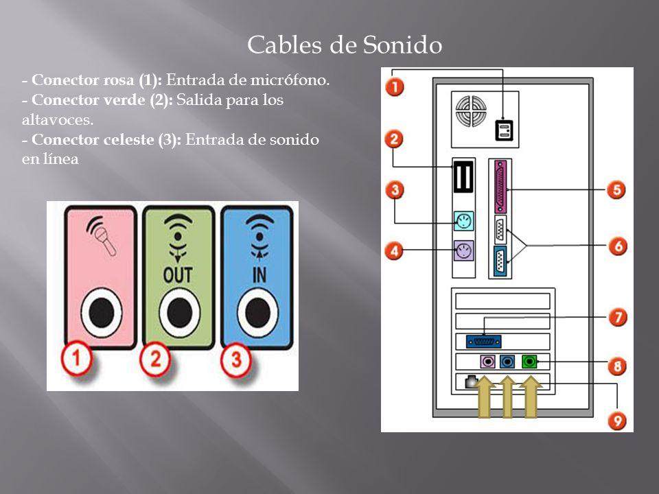 Cables de Sonido - Conector rosa (1): Entrada de micrófono. - Conector verde (2): Salida para los altavoces. - Conector celeste (3): Entrada de sonido