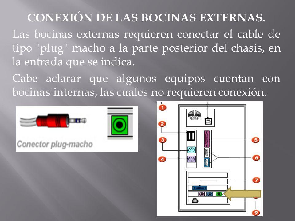 CONEXIÓN DE LAS BOCINAS EXTERNAS. Las bocinas externas requieren conectar el cable de tipo