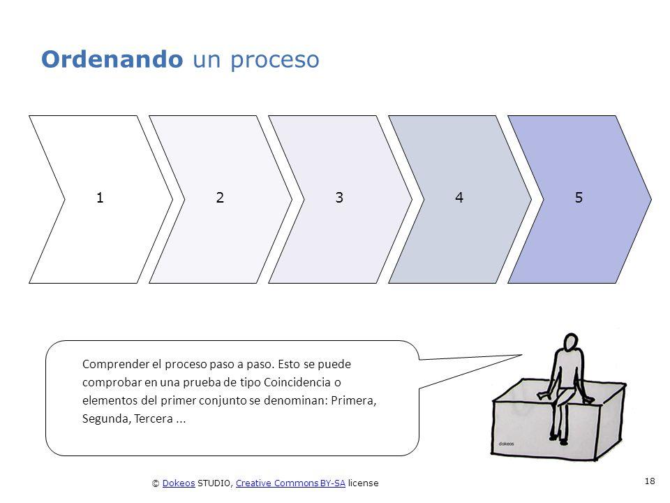 © Dokeos STUDIO, Creative Commons BY-SA licenseDokeosCreative Commons BY-SA 18 Ordenando un proceso Comprender el proceso paso a paso. Esto se puede c