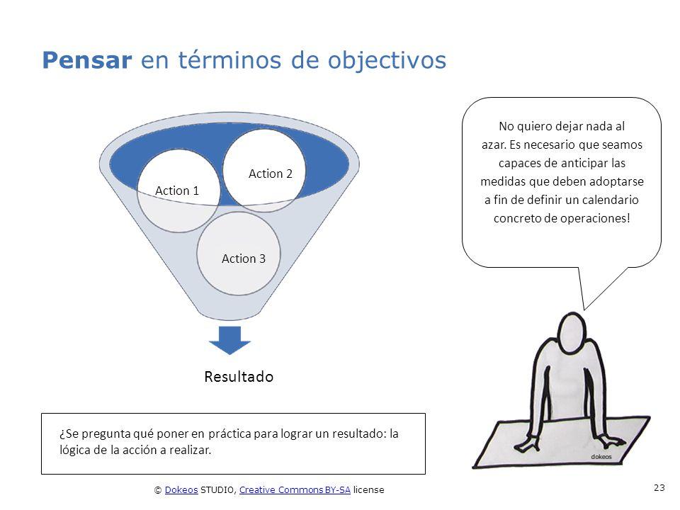 © Dokeos STUDIO, Creative Commons BY-SA licenseDokeosCreative Commons BY-SA 23 Pensar en términos de objectivos ¿Se pregunta qué poner en práctica par