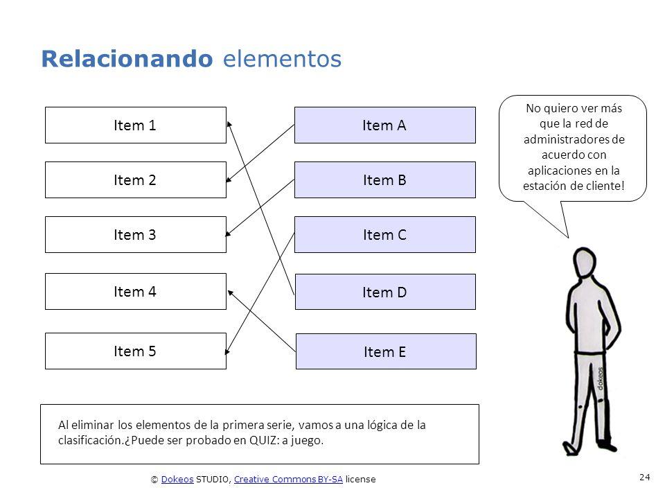© Dokeos STUDIO, Creative Commons BY-SA licenseDokeosCreative Commons BY-SA 24 Relacionando elementos Al eliminar los elementos de la primera serie, v