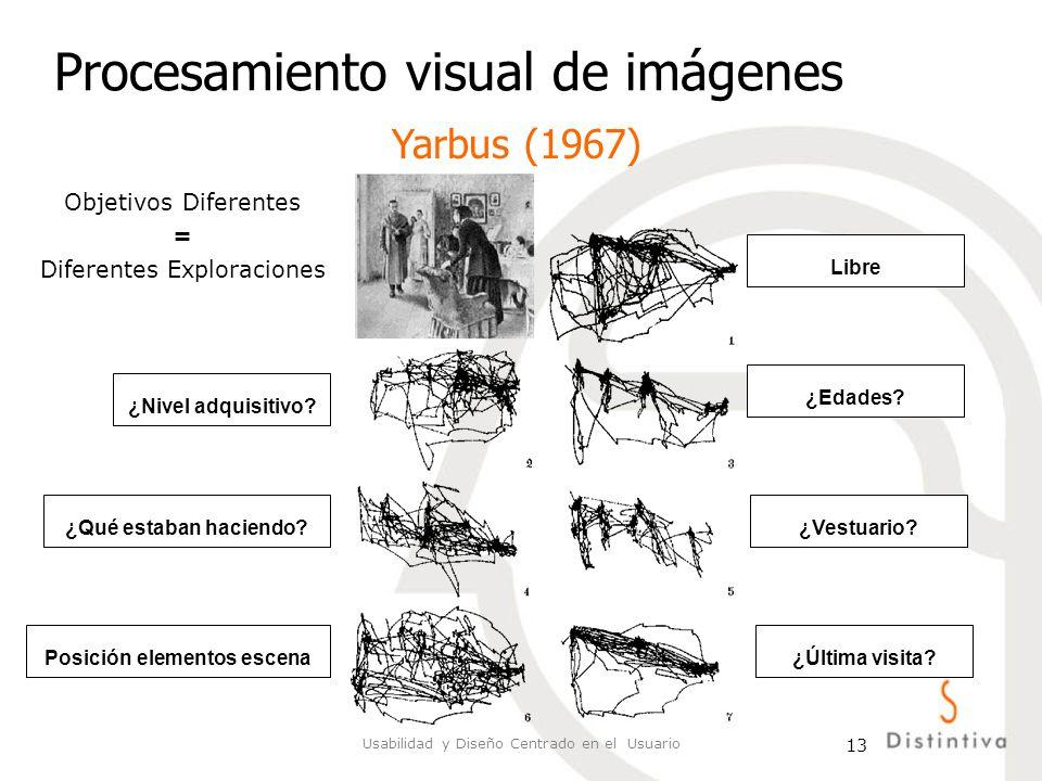 Usabilidad y Diseño Centrado en el Usuario 13 Procesamiento visual de imágenes Yarbus (1967) Libre ¿Edades? ¿Vestuario? Posición elementos escena ¿Qué