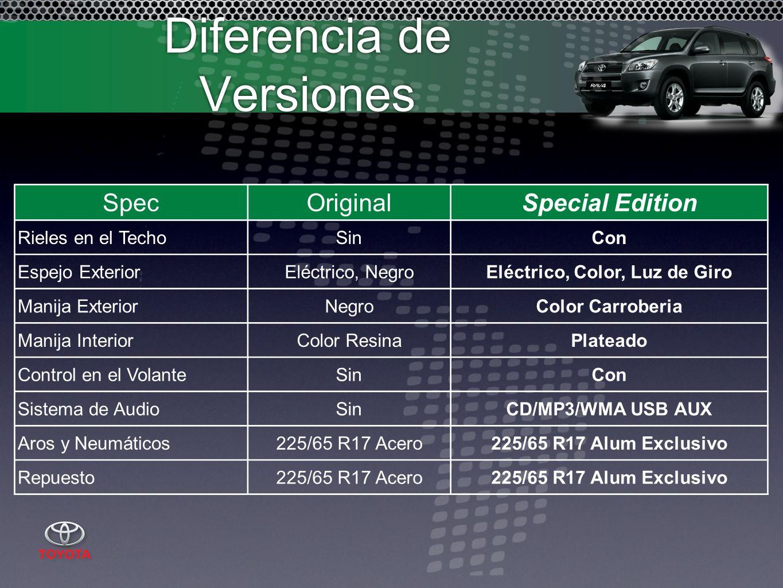 Diferencia de Versiones SpecOriginalSpecial Edition Rieles en el TechoSinCon Espejo ExteriorEléctrico, NegroEléctrico, Color, Luz de Giro Manija ExteriorNegroColor Carroberia Manija InteriorColor ResinaPlateado Control en el VolanteSinCon Sistema de AudioSinCD/MP3/WMA USB AUX Aros y Neumáticos225/65 R17 Acero225/65 R17 Alum Exclusivo Repuesto225/65 R17 Acero225/65 R17 Alum Exclusivo
