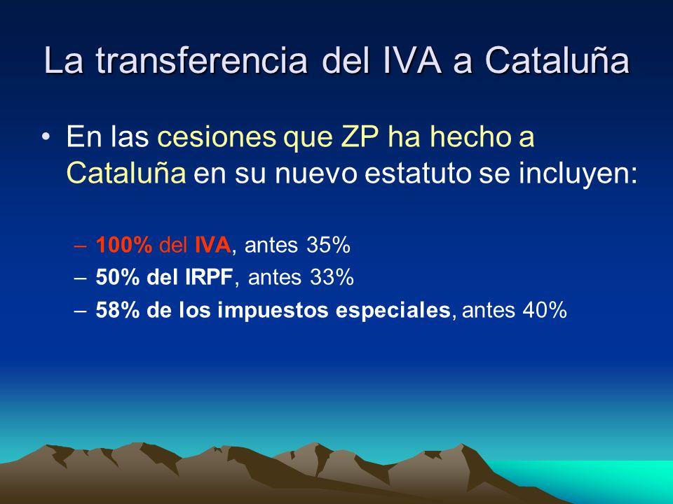 La transferencia del IVA a Cataluña En las cesiones que ZP ha hecho a Cataluña en su nuevo estatuto se incluyen: –100% del IVA, antes 35% –50% del IRP