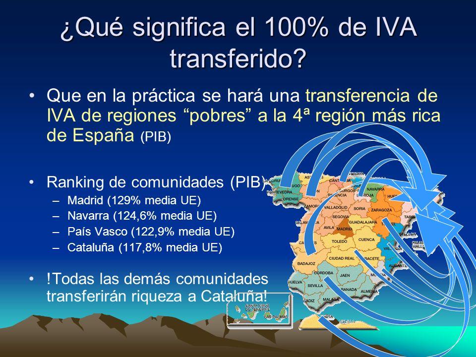 ¿Qué significa el 100% de IVA transferido? Que en la práctica se hará una transferencia de IVA de regiones pobres a la 4ª región más rica de España (P