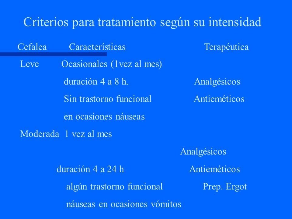 Factores para elección de tratamiento Frecuencia y gravedad de la cefalea. Edad del paciente. Antecedentes patológicos Antecedentes de reacciones medi