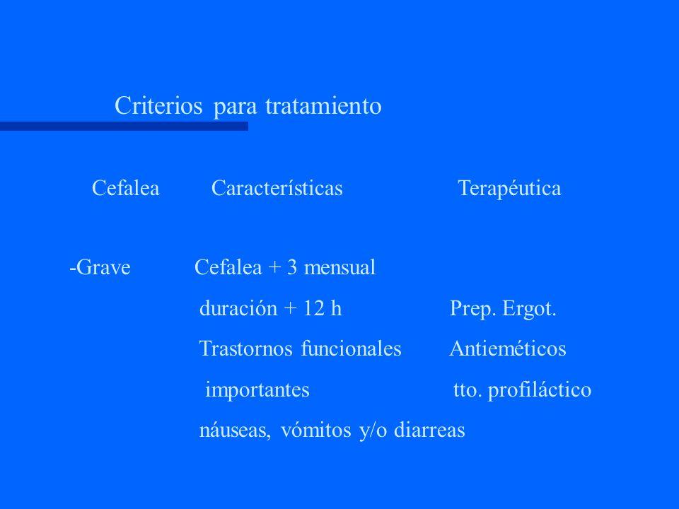 Criterios para tratamiento según su intensidad Cefalea Características Terapéutica Leve Ocasionales (1vez al mes) duración 4 a 8 h. Analgésicos Sin tr