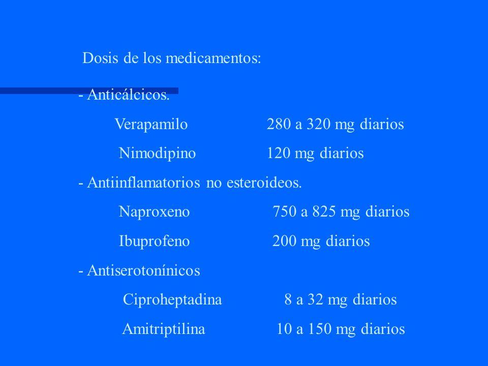 Dosis de los medicamentos: -Beta bloqueadores. Propranolol 40 a 320 mg diarios Atenolol 50 a 200 mg diarios Metoprolol 50 a 200 mg diarios -Analgésico