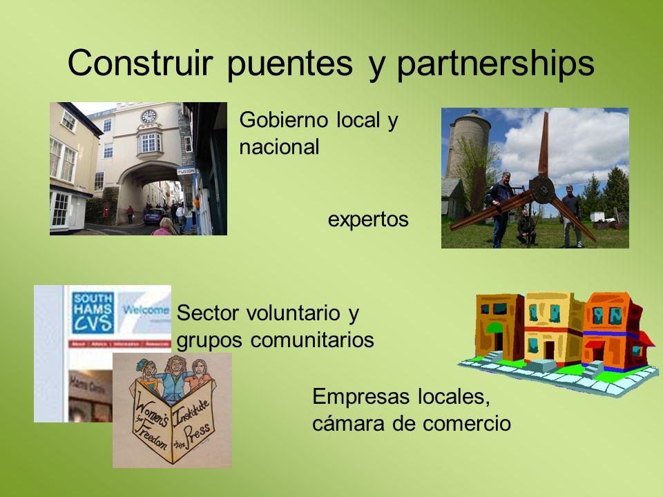 Construir puentes y partnerships Gobierno local y nacional expertos Sector voluntario y grupos comunitarios Empresas locales, cámara de comercio