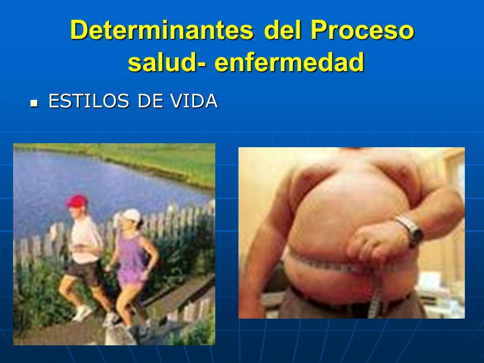 Determinantes del Proceso salud- enfermedad ESTILOS DE VIDA ESTILOS DE VIDA