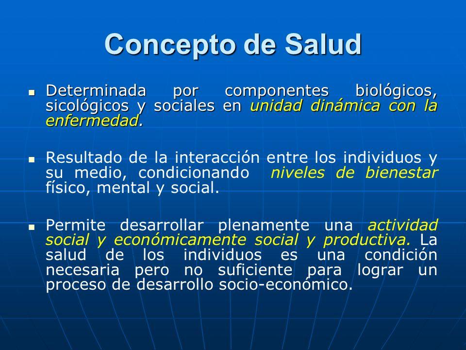 Concepto de Salud Determinada por componentes biológicos, sicológicos y sociales en unidad dinámica con la enfermedad. Determinada por componentes bio