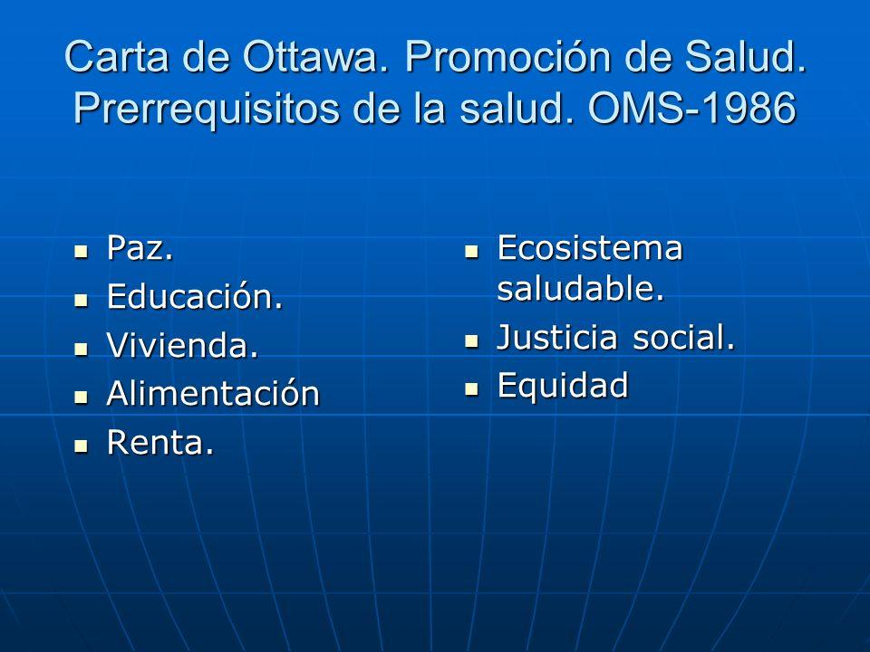 Carta de Ottawa. Promoción de Salud. Prerrequisitos de la salud. OMS-1986 Paz. Paz. Educación. Educación. Vivienda. Vivienda. Alimentación Alimentació