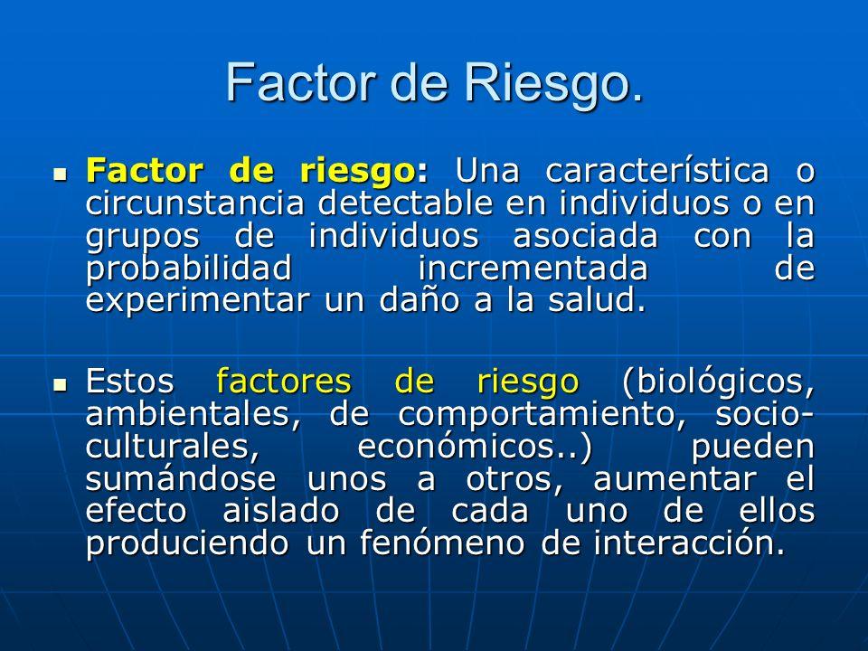 Factor de Riesgo. Factor de riesgo: Una característica o circunstancia detectable en individuos o en grupos de individuos asociada con la probabilidad