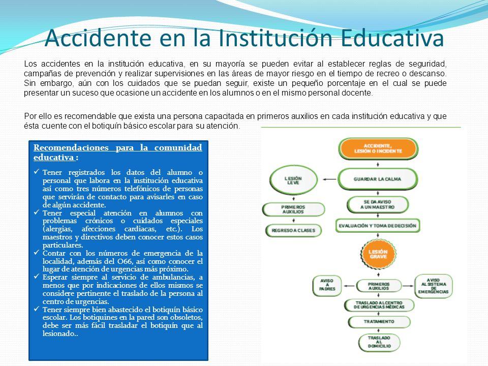 Accidente en la Institución Educativa Los accidentes en la institución educativa, en su mayoría se pueden evitar al establecer reglas de seguridad, ca