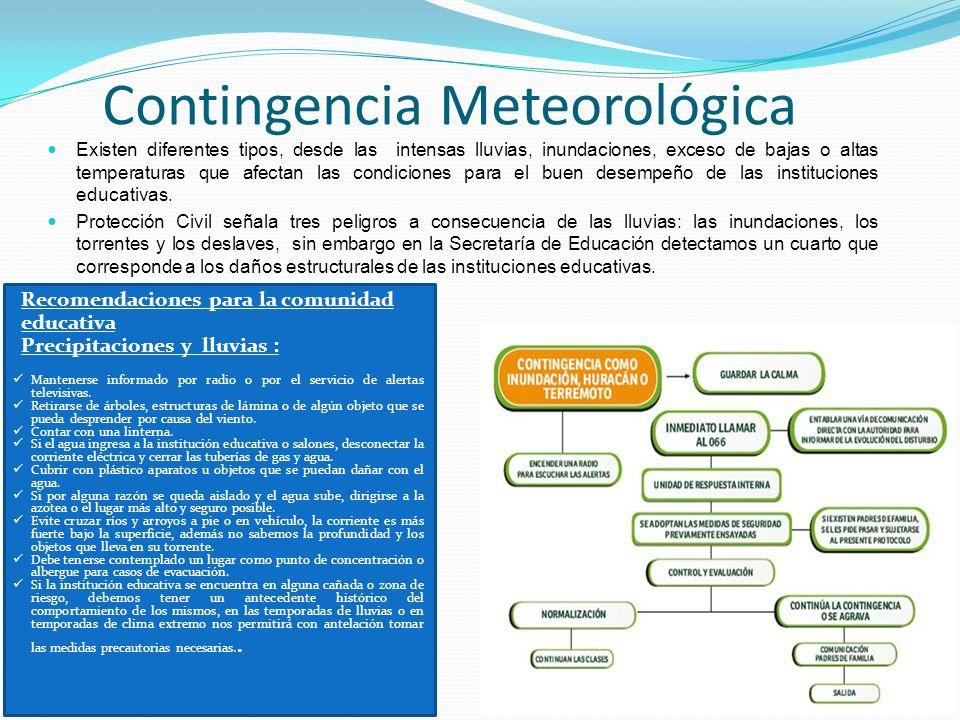 Contingencia Meteorológica Existen diferentes tipos, desde las intensas lluvias, inundaciones, exceso de bajas o altas temperaturas que afectan las co