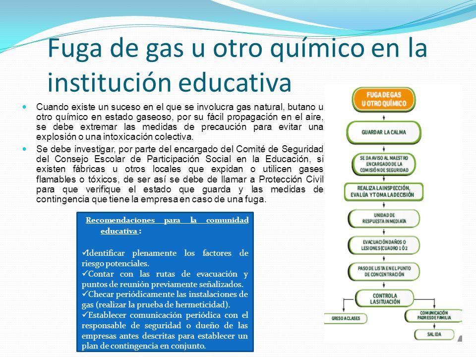 Fuga de gas u otro químico en la institución educativa Cuando existe un suceso en el que se involucra gas natural, butano u otro químico en estado gas