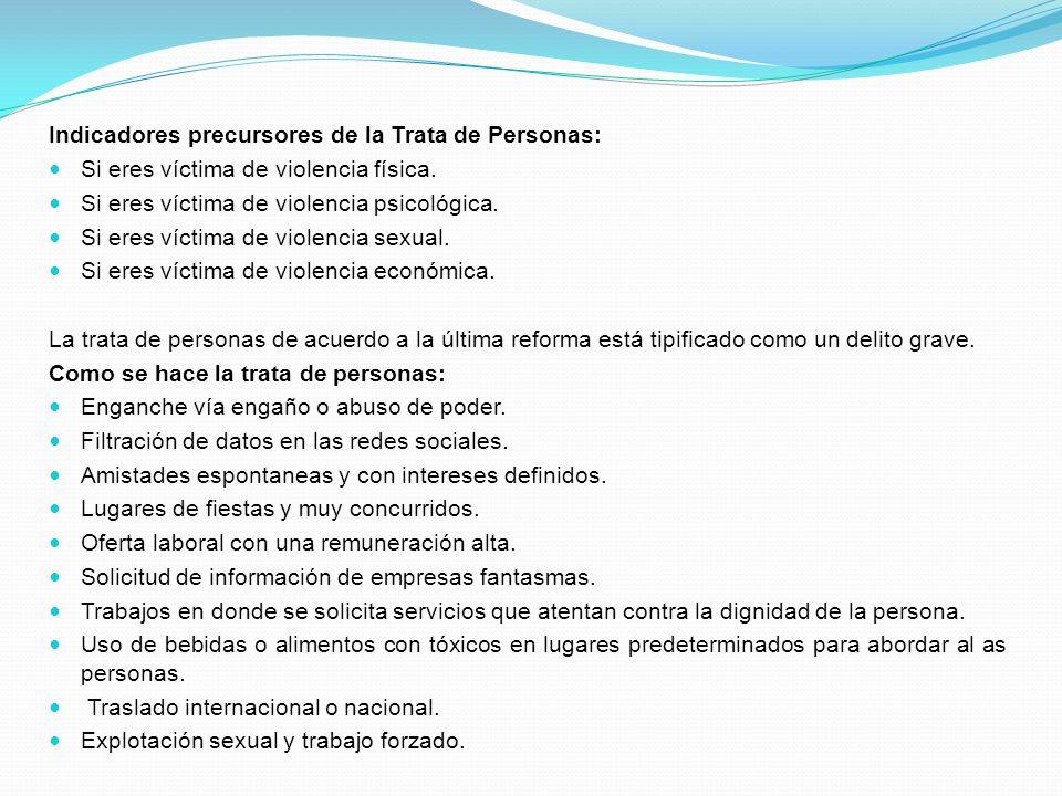 Indicadores precursores de la Trata de Personas: Si eres víctima de violencia física. Si eres víctima de violencia psicológica. Si eres víctima de vio