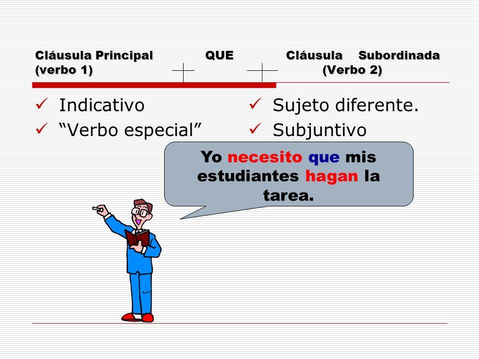 Cláusula Principal QUE Cláusula Subordinada (verbo 1)(Verbo 2) Indicativo Verbo especial Sujeto diferente. Subjuntivo Yo necesito que mis estudiantes