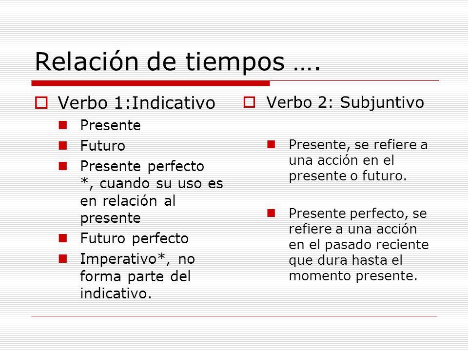 Relación de tiempos …. Verbo 1:Indicativo Presente Futuro Presente perfecto *, cuando su uso es en relación al presente Futuro perfecto Imperativo*, n