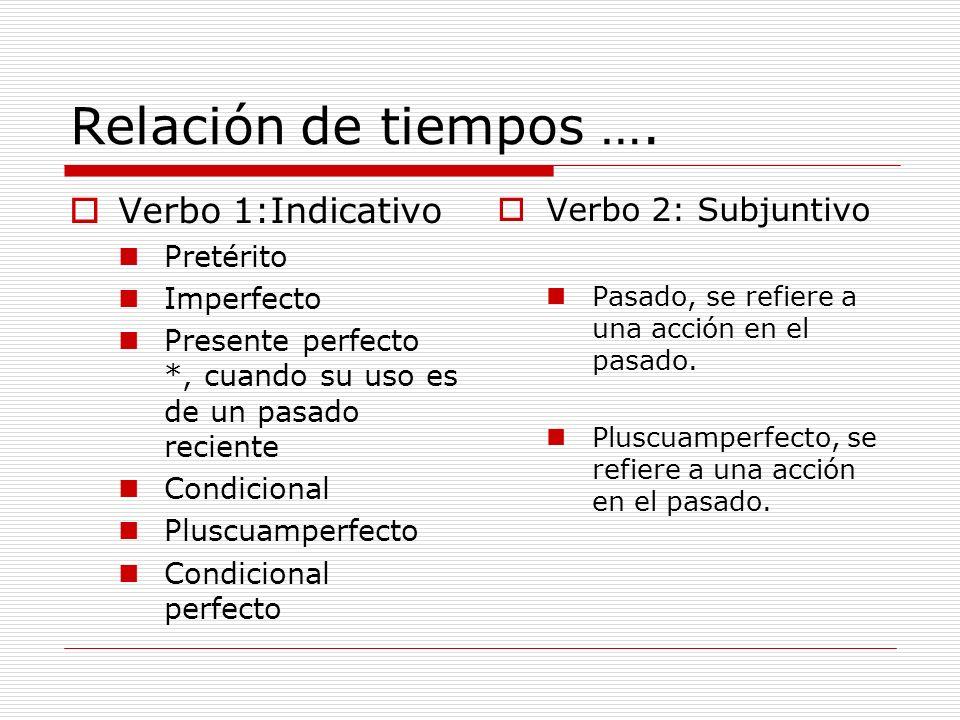 Relación de tiempos …. Verbo 1:Indicativo Pretérito Imperfecto Presente perfecto *, cuando su uso es de un pasado reciente Condicional Pluscuamperfect