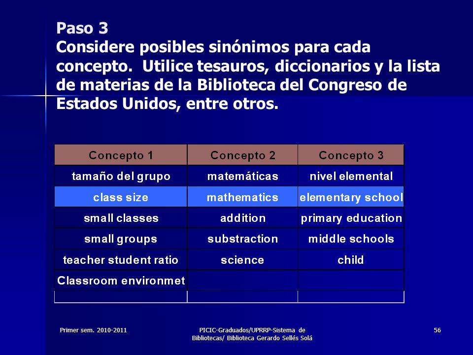 Primer sem. 2010-2011PICIC-Graduados/UPRRP-Sistema de Bibliotecas/ Biblioteca Gerardo Sellés Solá 56 Paso 3 Considere posibles sinónimos para cada con