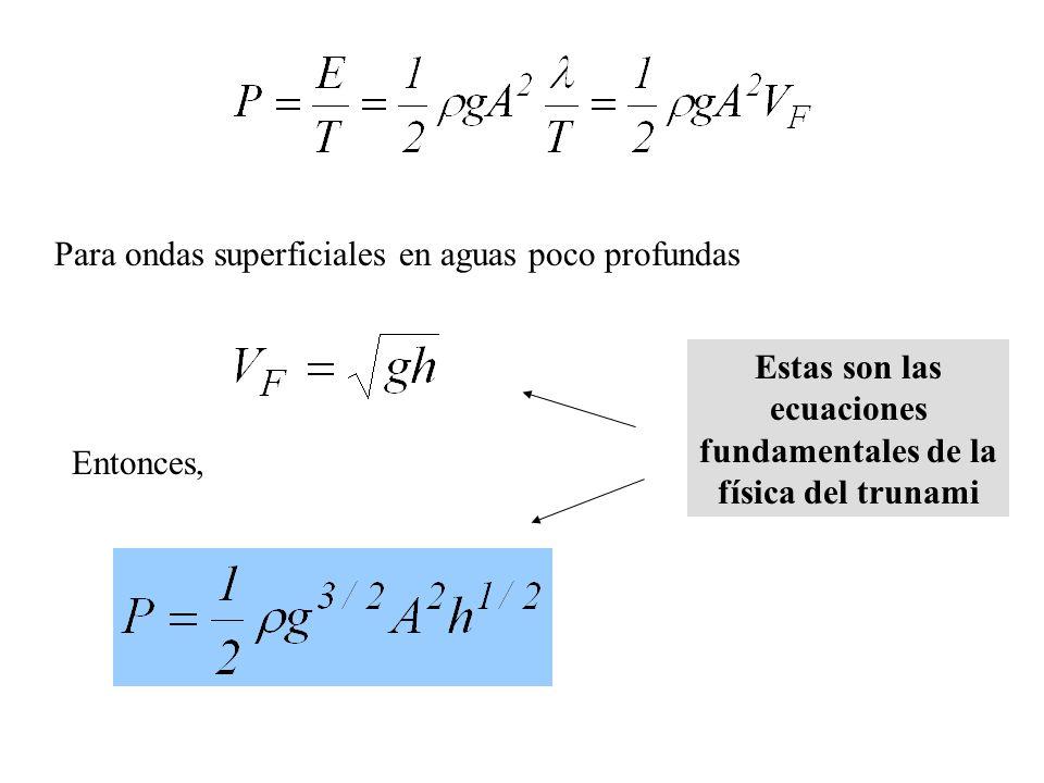 Para ondas superficiales en aguas poco profundas Entonces, Estas son las ecuaciones fundamentales de la física del trunami