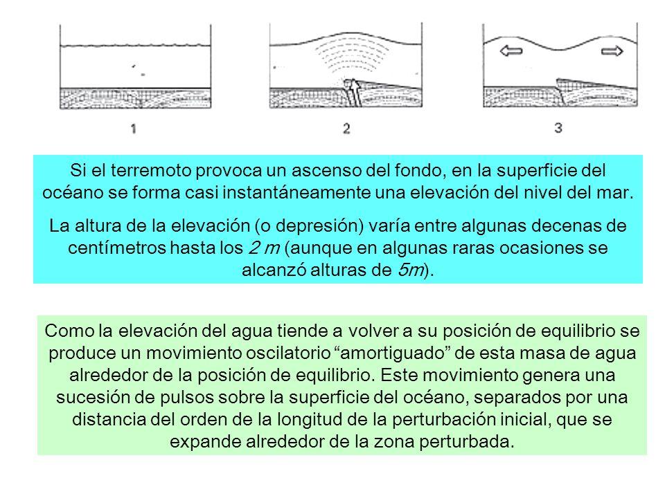 Si el terremoto provoca un ascenso del fondo, en la superficie del océano se forma casi instantáneamente una elevación del nivel del mar. La altura de