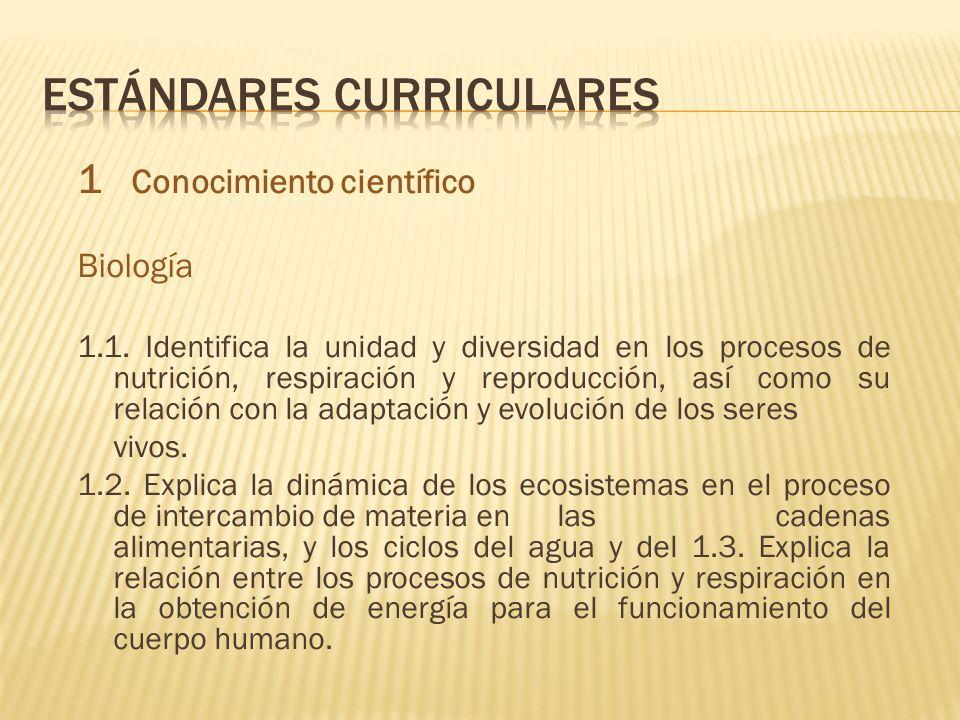 1 Conocimiento científico Biología 1.1. Identifica la unidad y diversidad en los procesos de nutrición, respiración y reproducción, así como su relaci