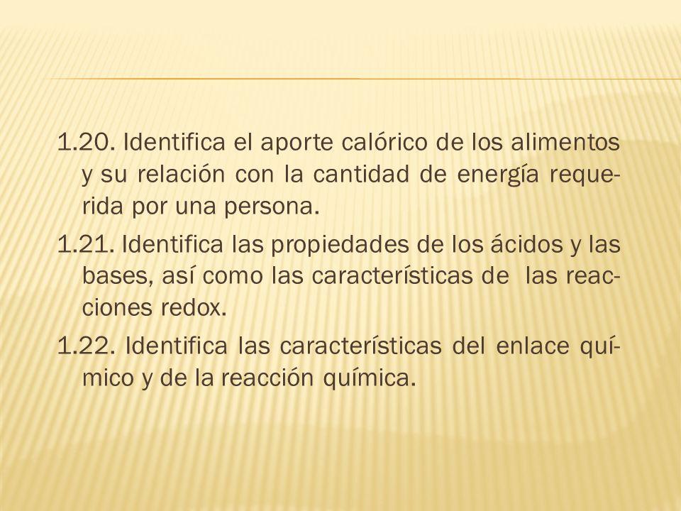 1.20. Identifica el aporte calórico de los alimentos y su relación con la cantidad de energía reque- rida por una persona. 1.21. Identifica las propie