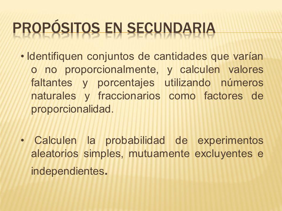 Identifiquen conjuntos de cantidades que varían o no proporcionalmente, y calculen valores faltantes y porcentajes utilizando números naturales y frac