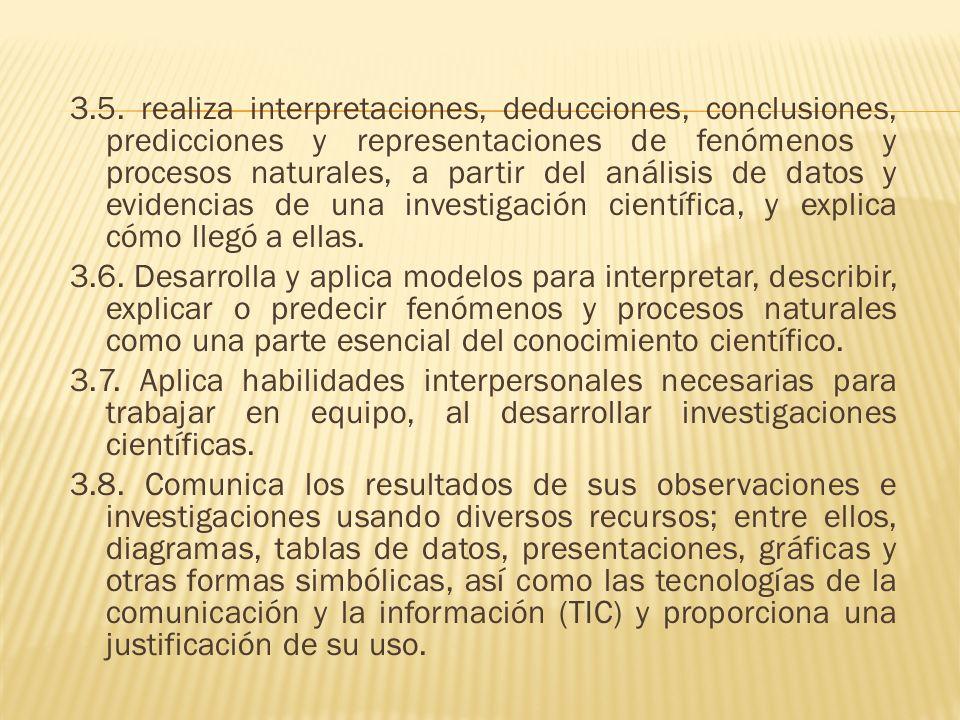 3.5. realiza interpretaciones, deducciones, conclusiones, predicciones y representaciones de fenómenos y procesos naturales, a partir del análisis de